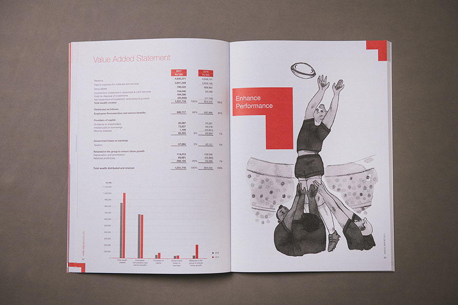 Harel Mallac Annual Report printed by Précigraph